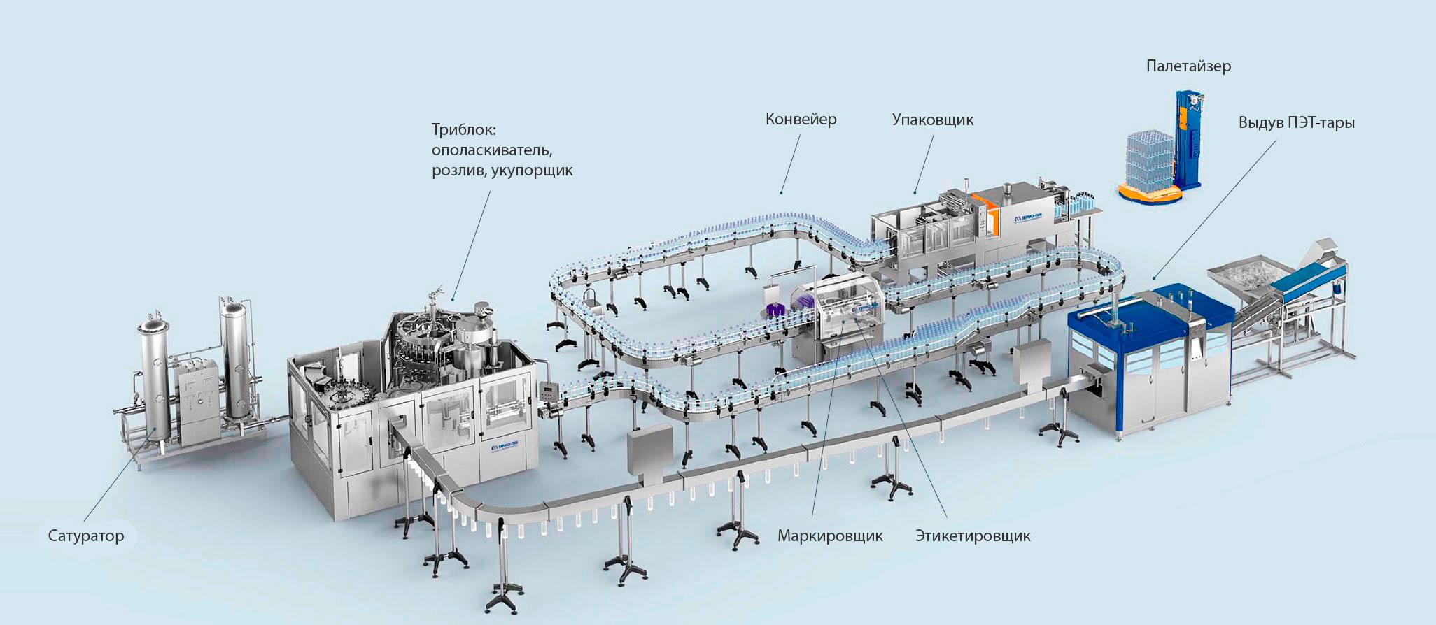 В Украине стали делать больше газировки - Экономика